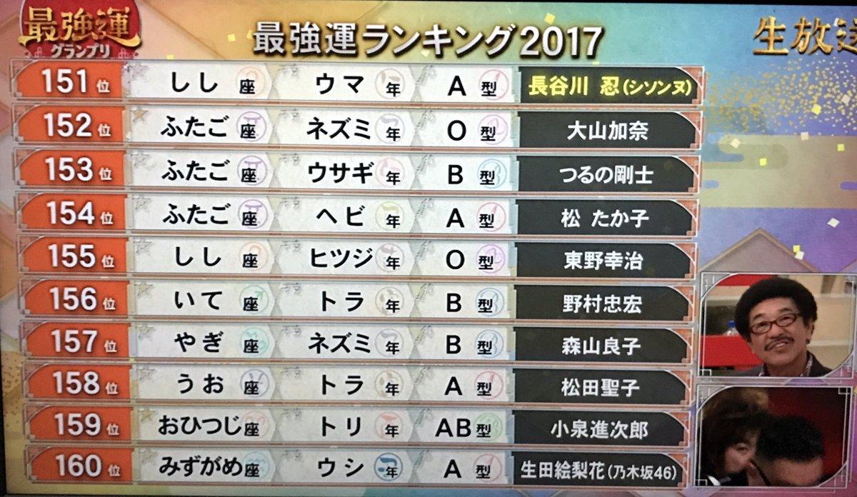 最強運ランキング2017 160位 生田絵梨花