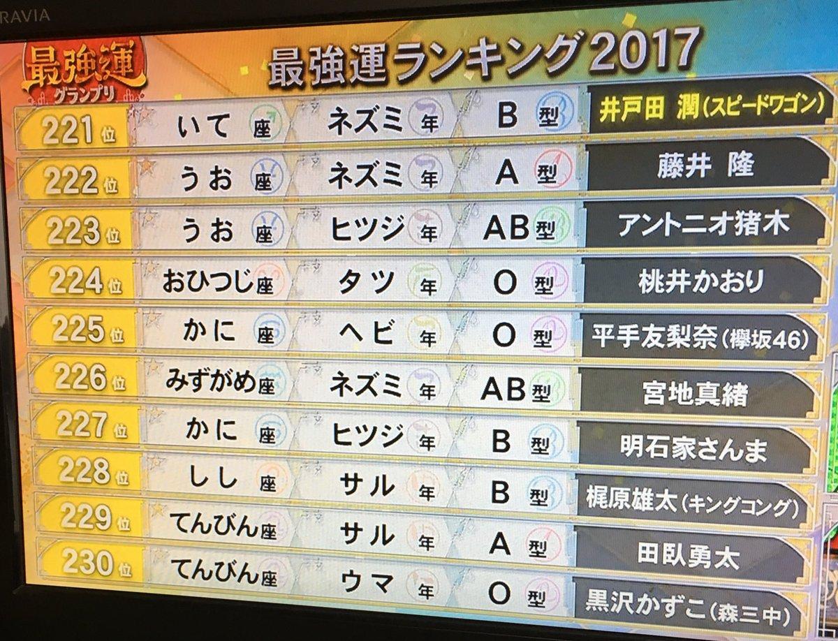 最強運ランキング2017 225位 平手友梨奈