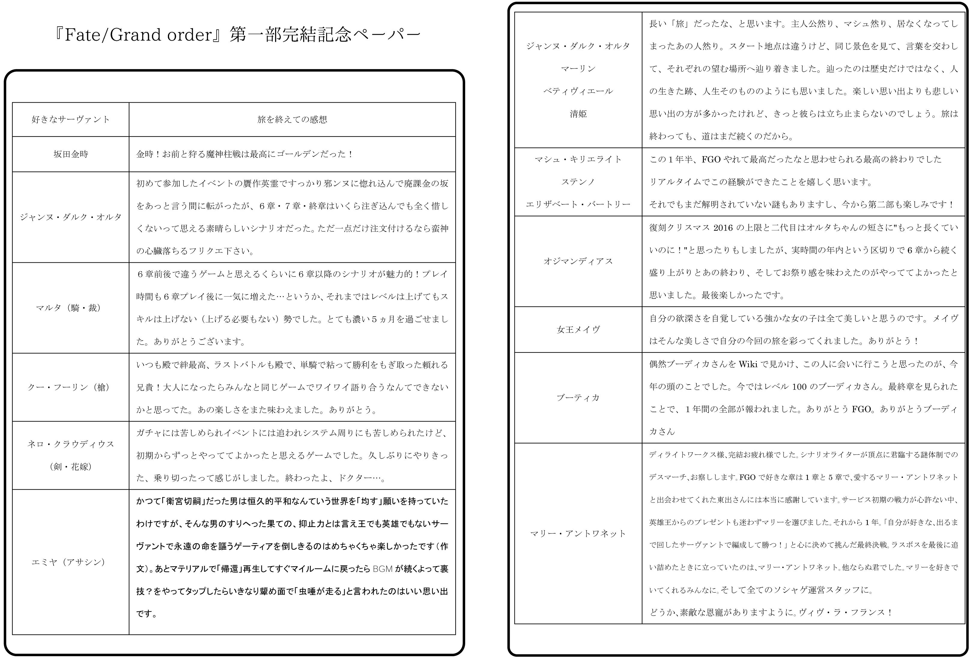 FGO配布ペーパー