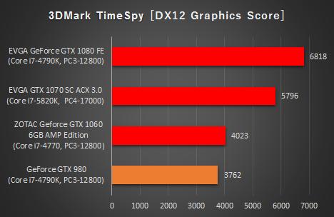 日本HPのデスクトップPC_3DMark_TimeSpy_グラフィックス_161110