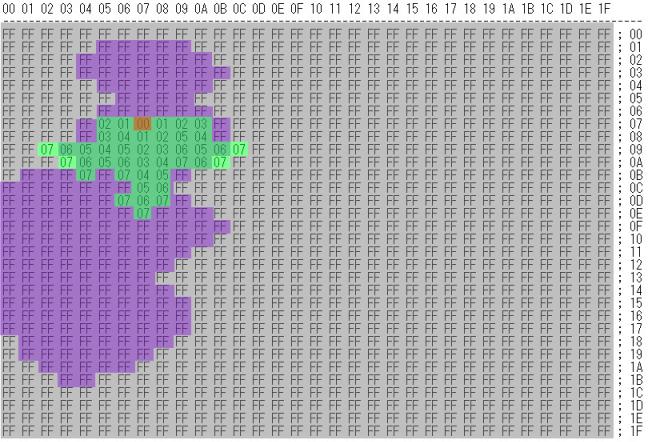 CPU再移動範囲とリーフ軍勢力範囲を合成1