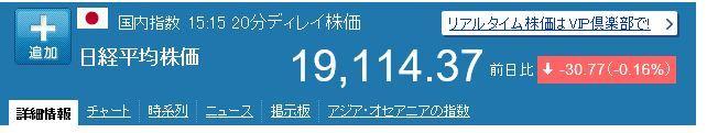 161230日経平均