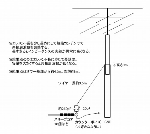 s-80m基部接地型170127-3