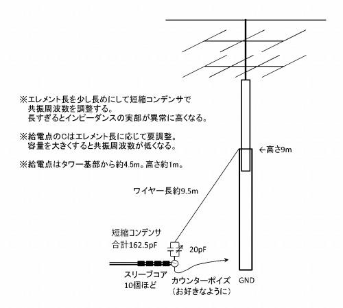 s-80m基部接地型170128