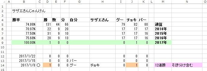 _サザエさんじゃんけん_20170108