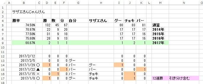 _サザエさんじゃんけん_20170129