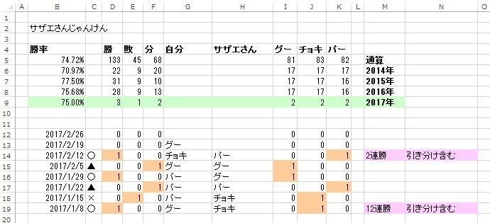 _サザエさんじゃんけん_20170212