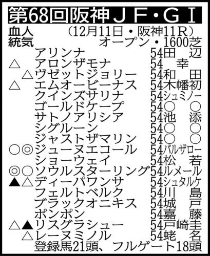【競馬ネタ】阪神ジョブナイヨプリーズ(GI )