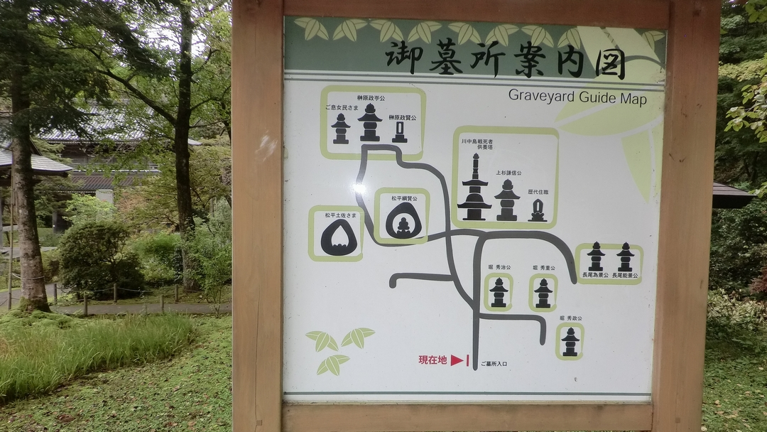 御墓所案内図