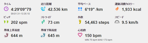 奈良データ