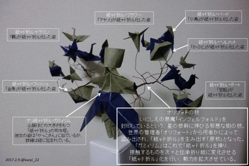 オリ紙ャド折ル (2) - コピー