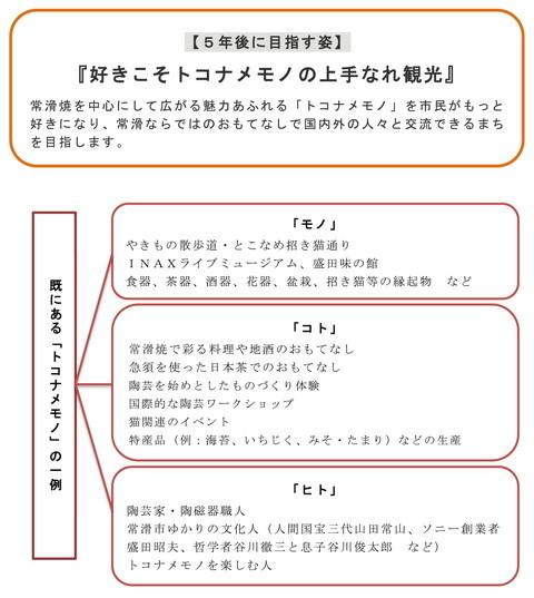 kankousinkoukeikaku2017an.jpg