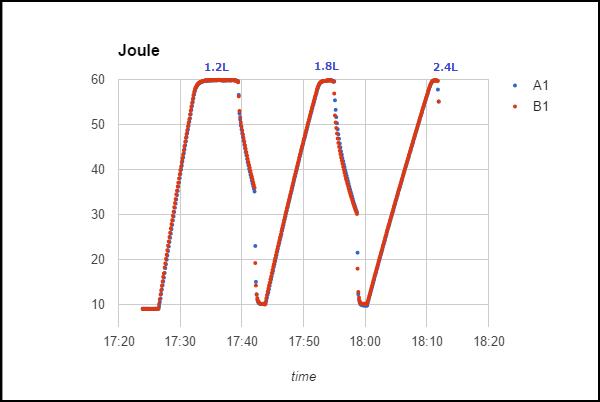 joule04.png