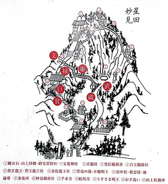 星田妙見宮 境内図