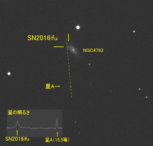 SN2016ifu_20170110.jpg