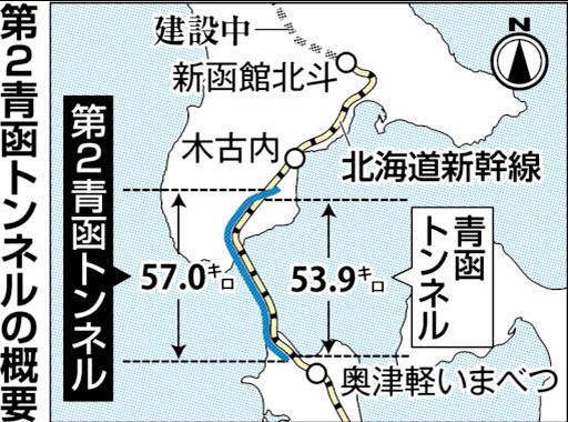 20170103第2青函トンネル記事