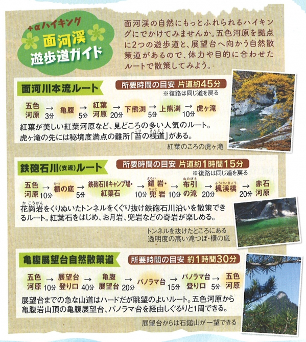 面河渓遊歩道ガイド