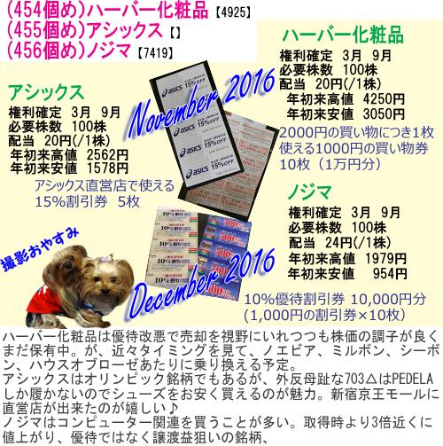 (454)(455)(456)ハーバー化粧品・アシックス・ノジマ