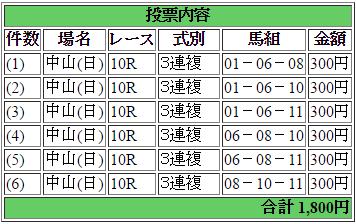 投資競馬_有馬記念