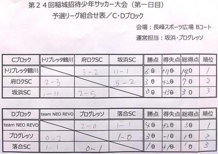 11.27(日)稲城招待写真②