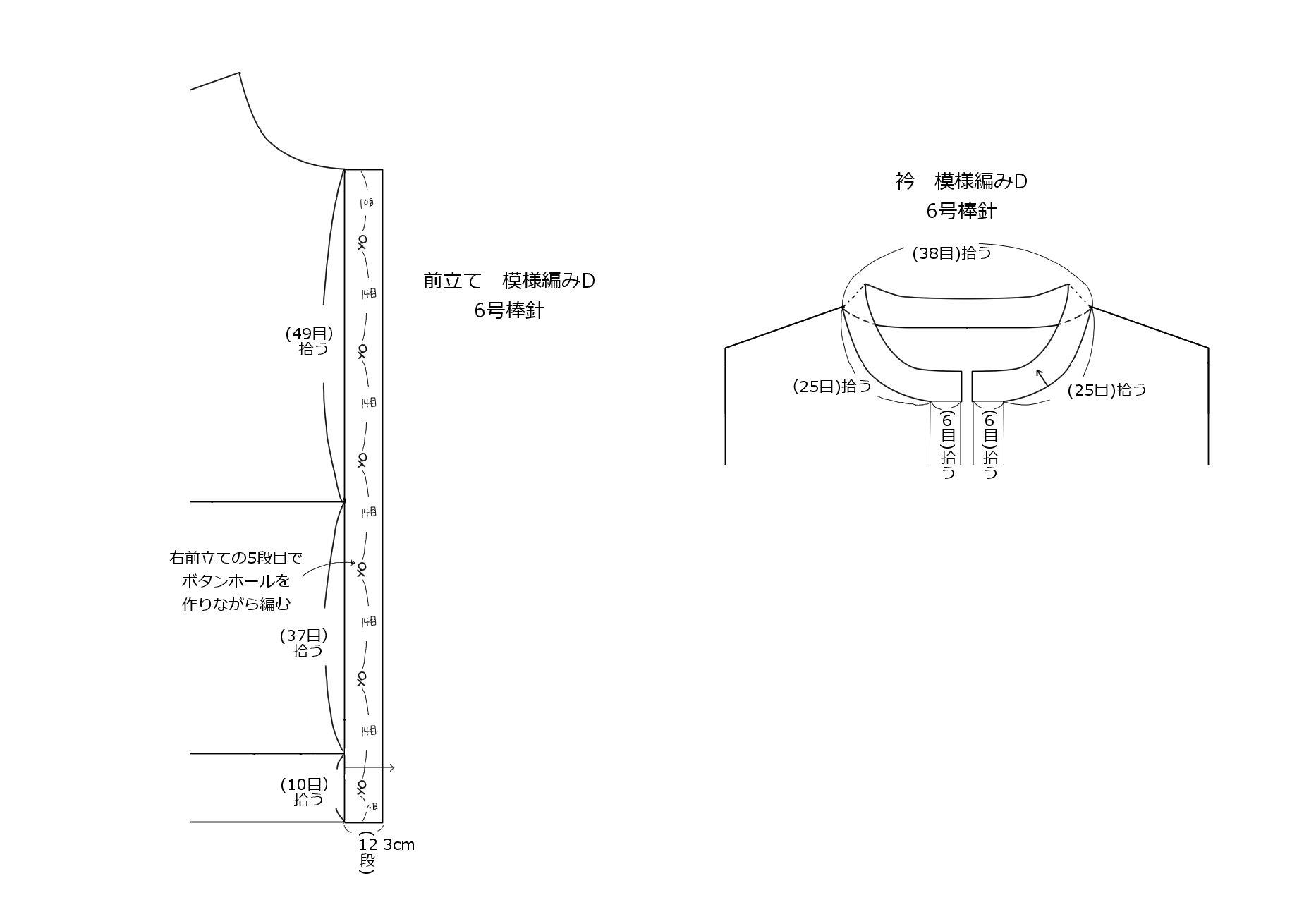 tricoカーデ製図(2)