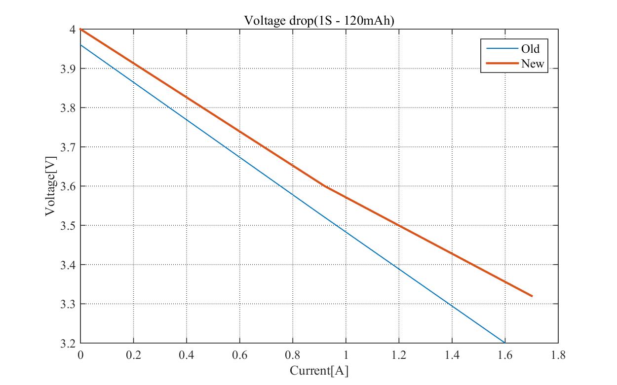01_1S Voltage drop