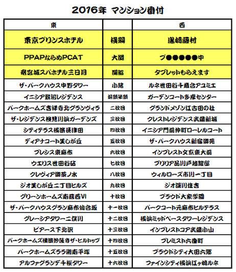 SnapCrab_NoName_2016-12-21_17-9-49_No-00_2016122210163711e.jpg
