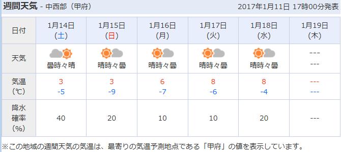 これが冬だね