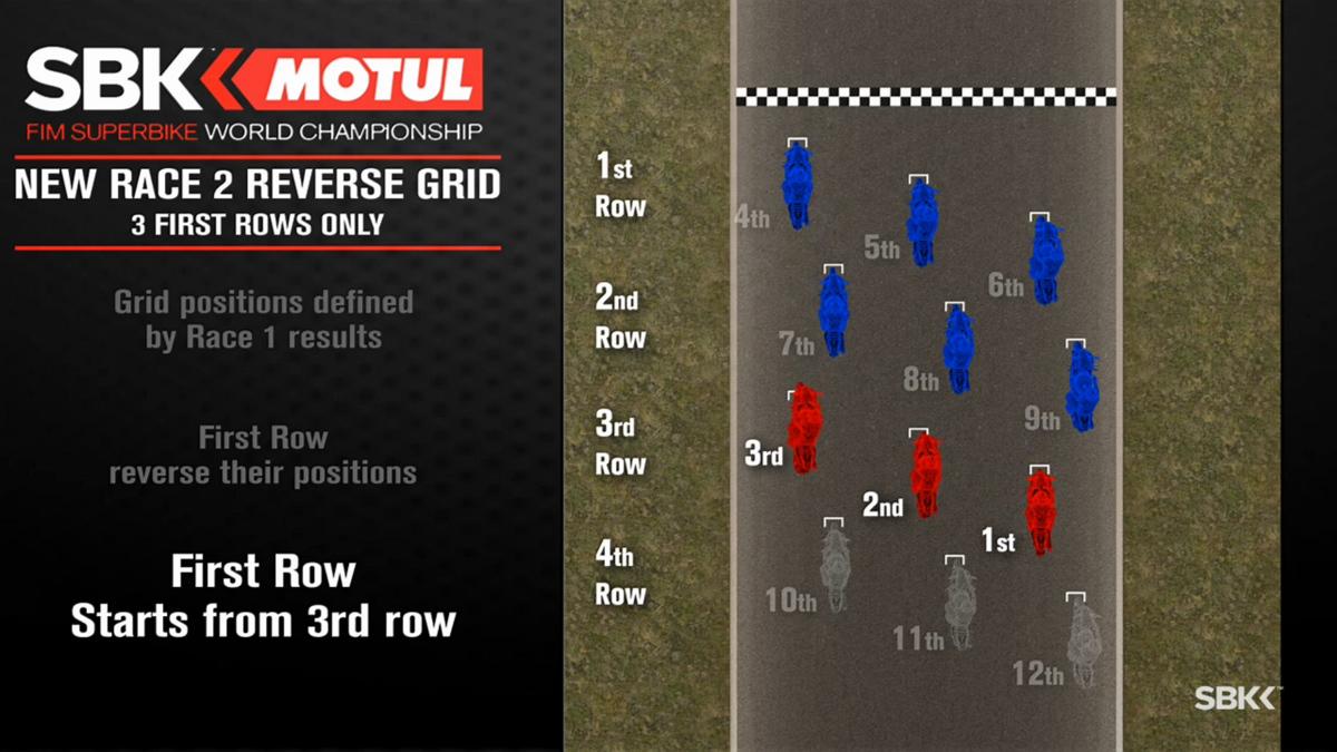 20161214_SBK_race2_grid.jpg