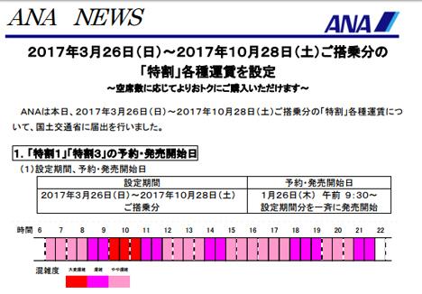 ANAは、2017年3月26日(日)の「特割」各種運賃を設定を設定、羽田~伊丹線が10,600円~!