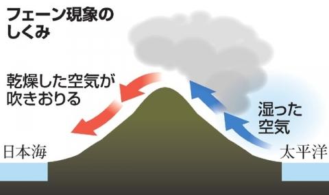 1161223 糸魚川大規模火災-4