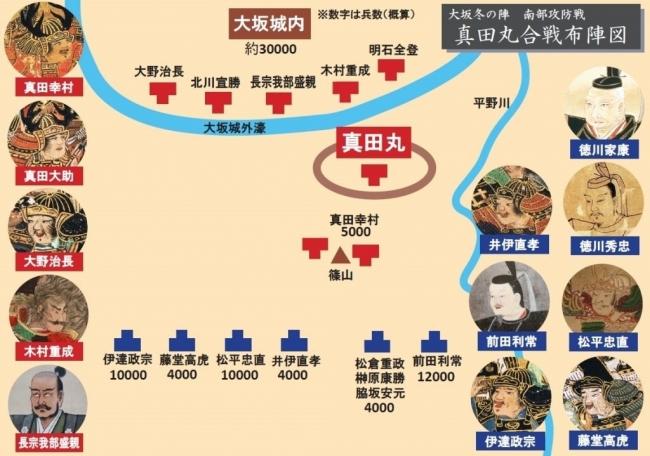 真田丸合戦布陣図