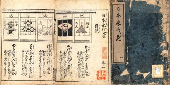 「日本永代蔵」井原西鶴 1688年(元禄元年)