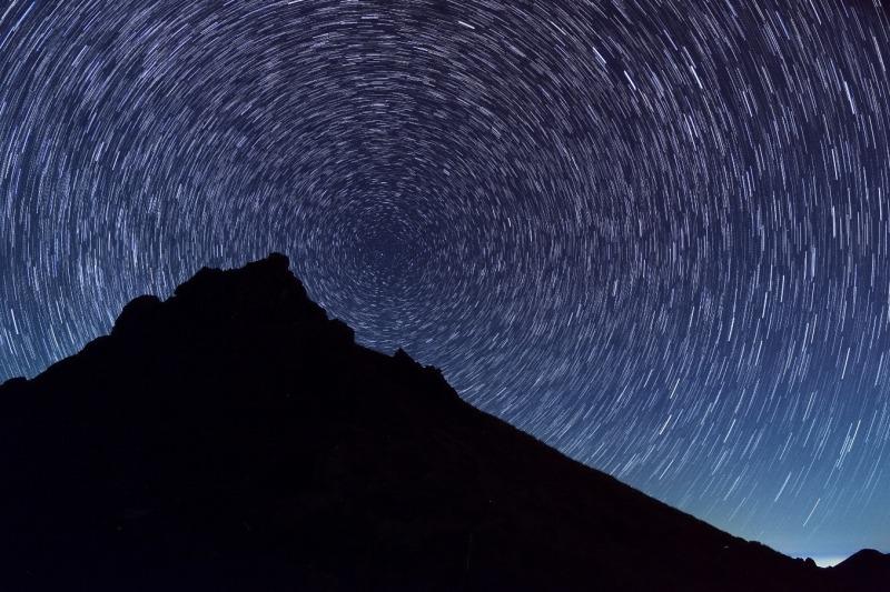 星ぐるぐる