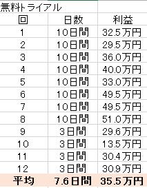 株式情報チャート__2017-1-16_14-59-58_No-00