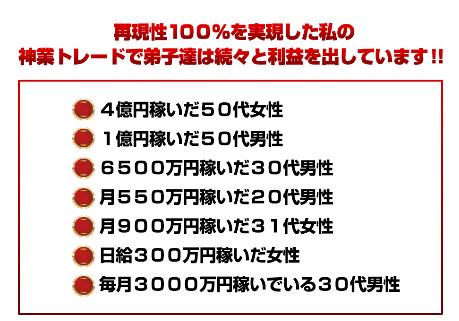 吉田邦晃の1年半で20万円を100億円以上にした方法神業トレード①