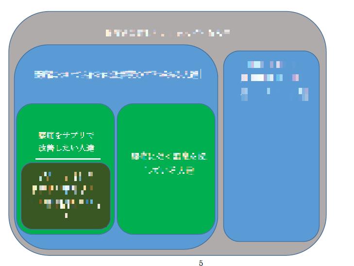 QPD(クイックパズルキュレーションアフィリエイト)6