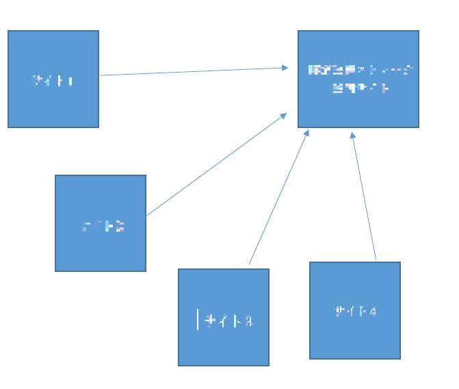 QPD(クイックパズルキュレーションアフィリエイト)8