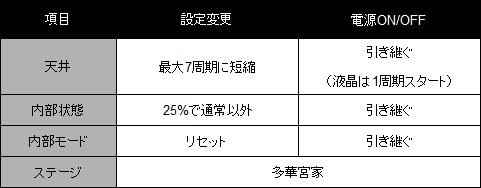 WKW-reset-kaiseki.jpg