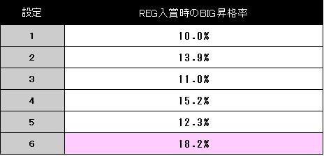 WKW-setteisa-BIG-shhoukakuritu.jpg