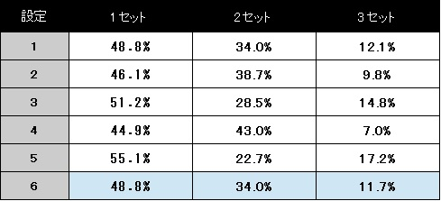 WKW-setteisa-REG-set1.jpg