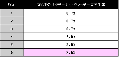WKW-setteisa-SAT.jpg