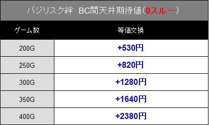 baji-kizuna1703.jpg