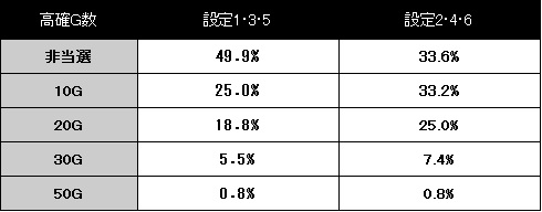 baji3-koukaku-ch.jpg