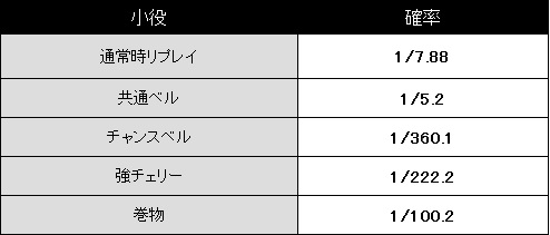 baji3-koyakukakuritu1.jpg