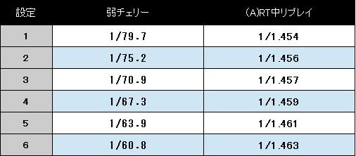 baji3-koyakukakuritu2.jpg