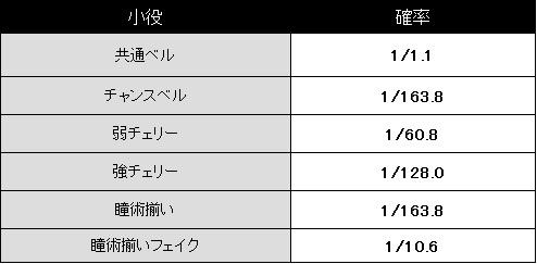 baji3-koyakukakuritu3.jpg