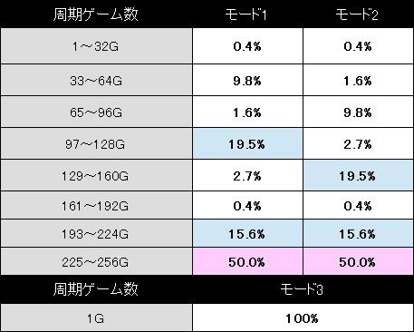 baji3-shuuki-furiwake.jpg