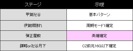 baji3-stagebetu-sisa1.jpg
