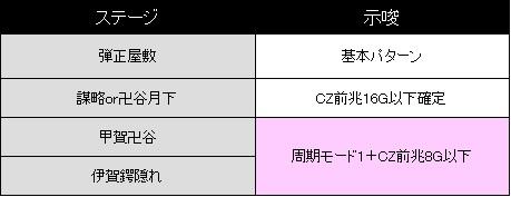 baji3-stagebetu-sisa2.jpg